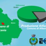 Albano di Lucania (PZ)